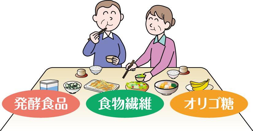 腸内環境を整え、便秘を予防しよう!善玉菌を増やす食品を食べているイラスト